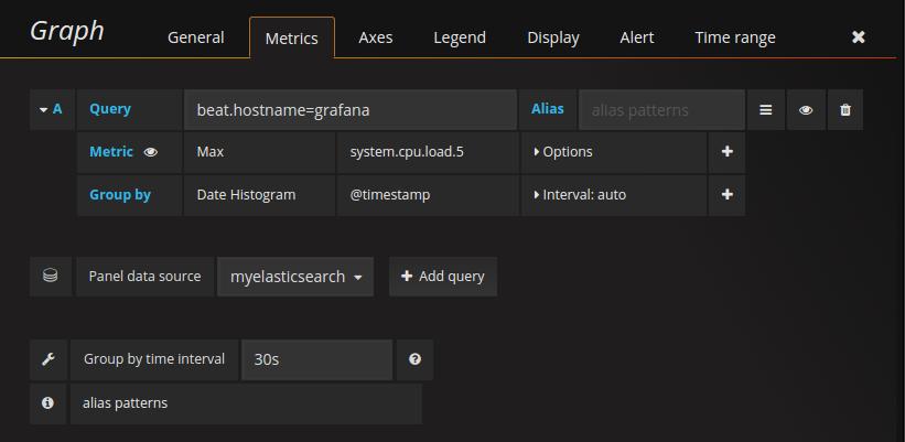 Grafana: Connecting to an ElasticSearch datasource – Fabian Lee