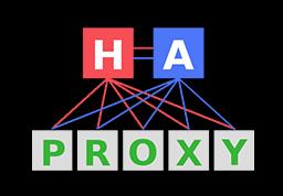 HAProxy: Using HAProxy for SSL termination on Ubuntu