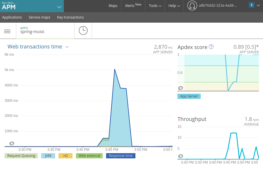 CloudFoundry: Monitoring the spring-music webapp, Part 5