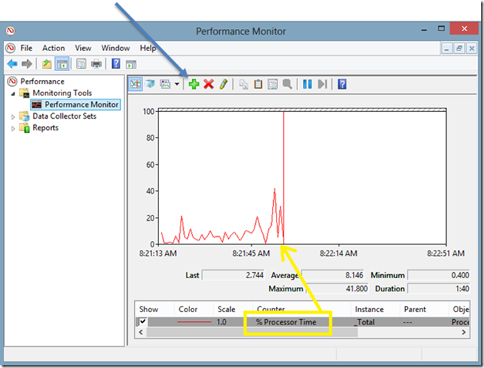Zabbix: Monitoring Windows performance metrics and event log with