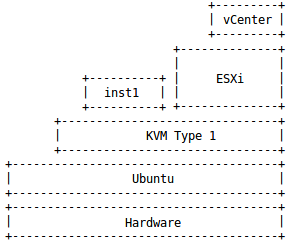 KVM: Deploy the VMware vCenter appliance using the CLI
